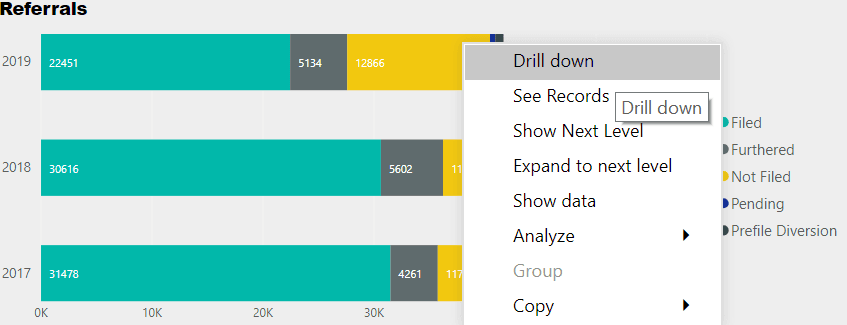 Data Dashboard Directions Image 5 Right-Click Drill Down